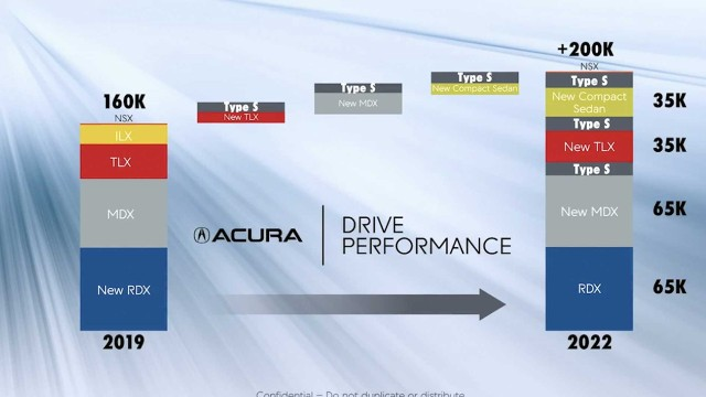 2021 Acura MDX Type S leaked info